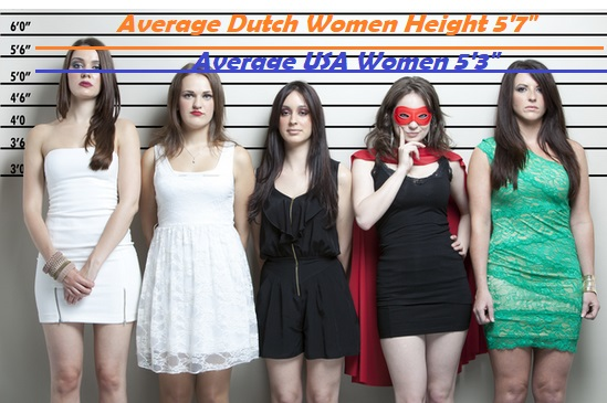 Why Are Dutch People Tall People Living Tall