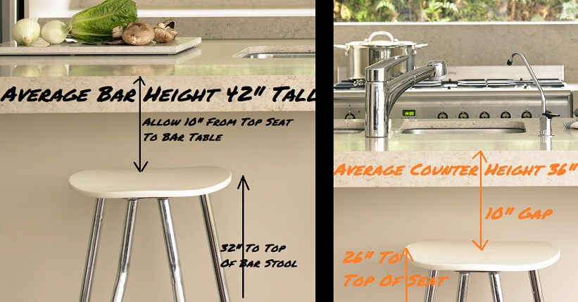 What Height Bar Stool Does A Tall Person Need