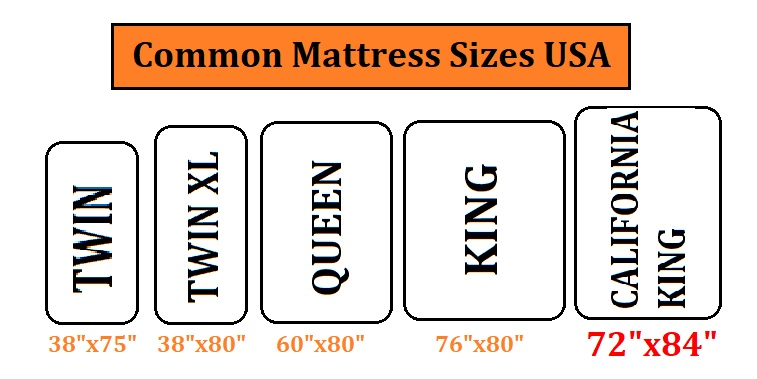 Mattress And Bed Sizes USA